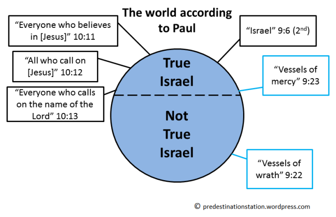 The world according to Paul